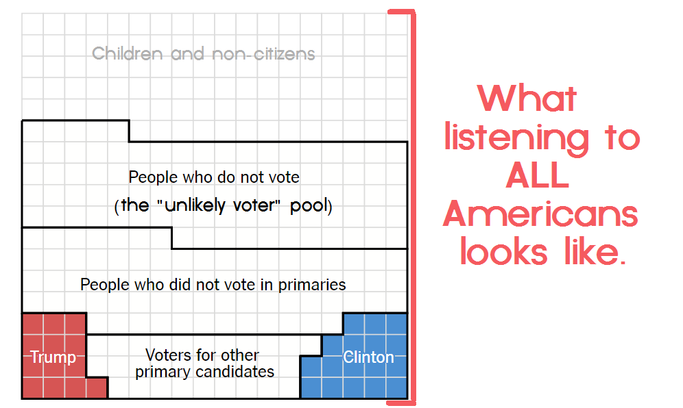 what-listening-to-all-citizens-looks-like